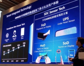 Samsung new display